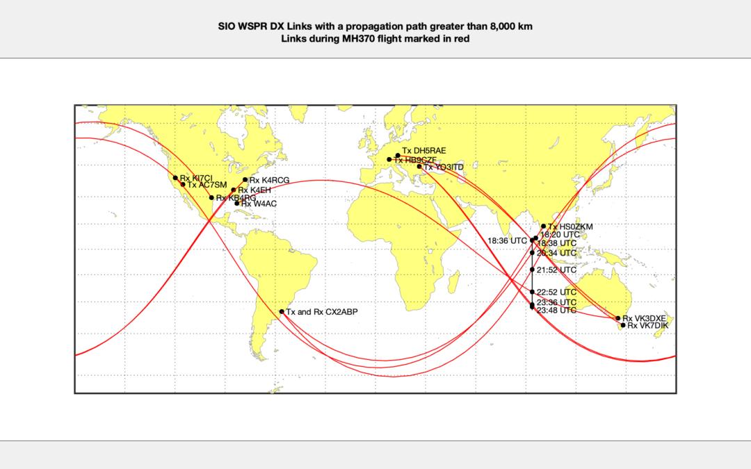 WSPRnet and Inmarsat Satellite data
