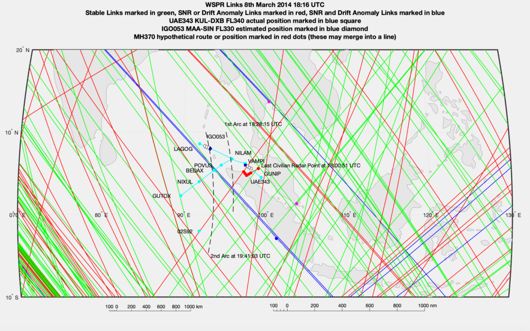 On the Search for MH370 and WSPR technology