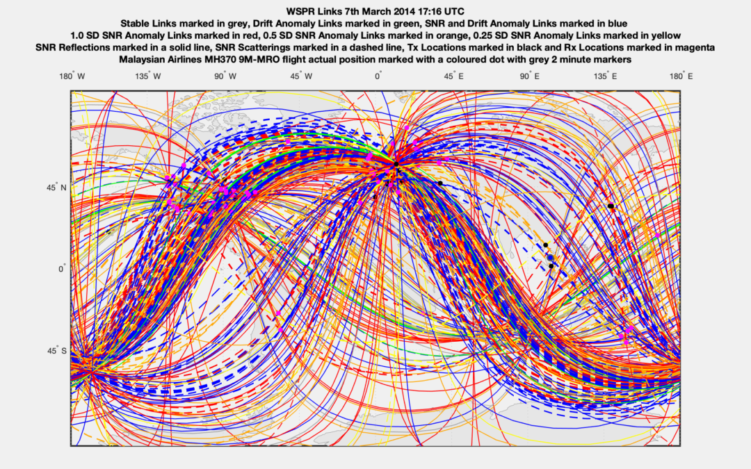 How Can WSPR Help Find MH370?